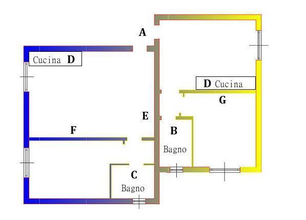 Come unire due appartamenti confinanti: pianta stato attuale