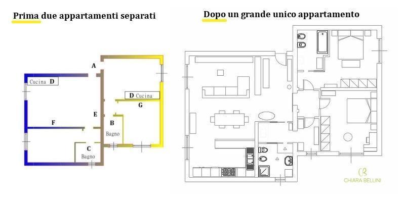 Ristrutturare e unire due vecchi appartamenti: pianta prima-dopo