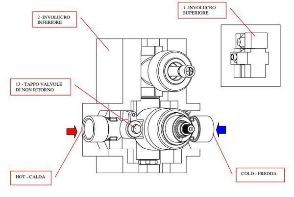 Montaggio miscelatori termostatici PALAZZANI