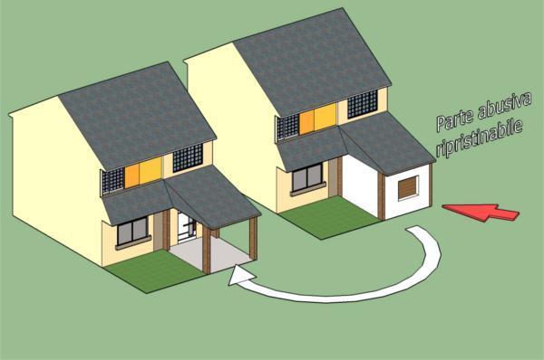 Abusi edilizi ed i loro effetti for Quanto sarebbe stato costruire una casa