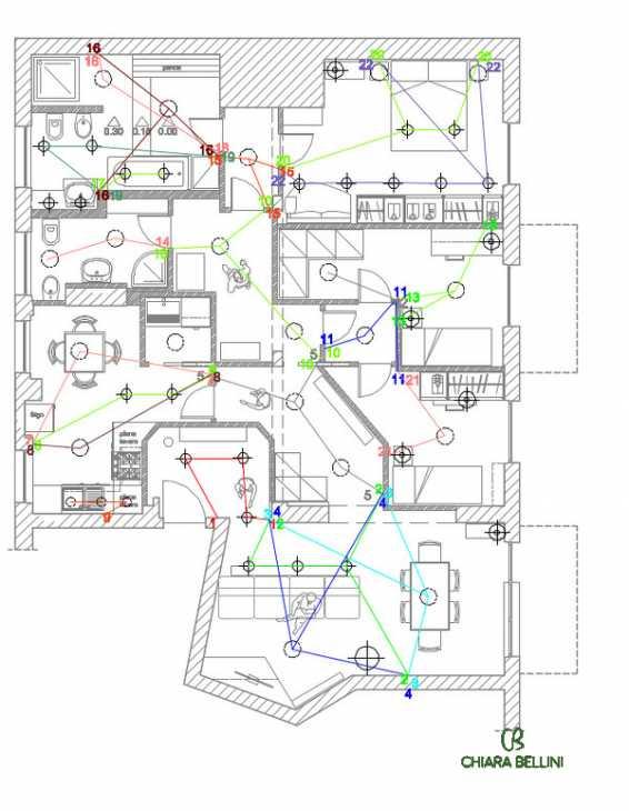 Distribuzione punti luce con collegamenti