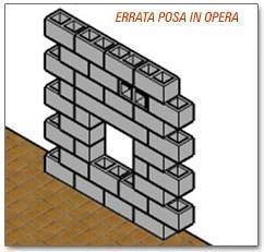 Muri di tompagno- difetti esecuzione