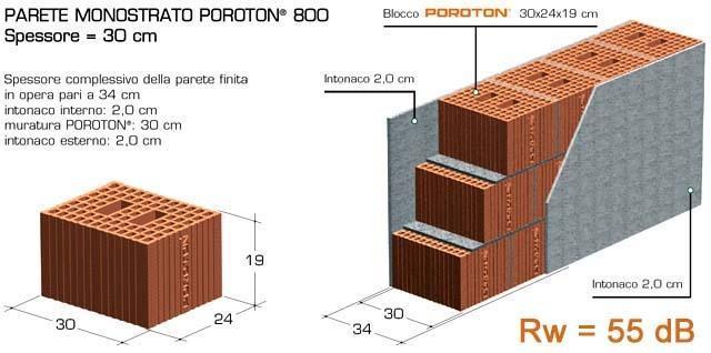 Muri di tompagno bllocchi di POROTON laterizi