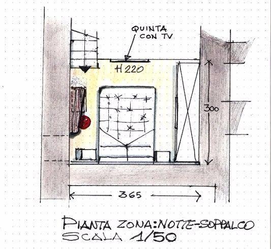 Camera da letto soppalcata: pianta di progetto arredata