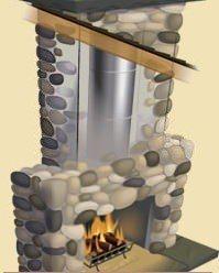 Progettare un camino refrattario: canna fumaria metallica