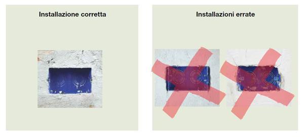 Installazione corretta o errata della scatola da incasso AVE