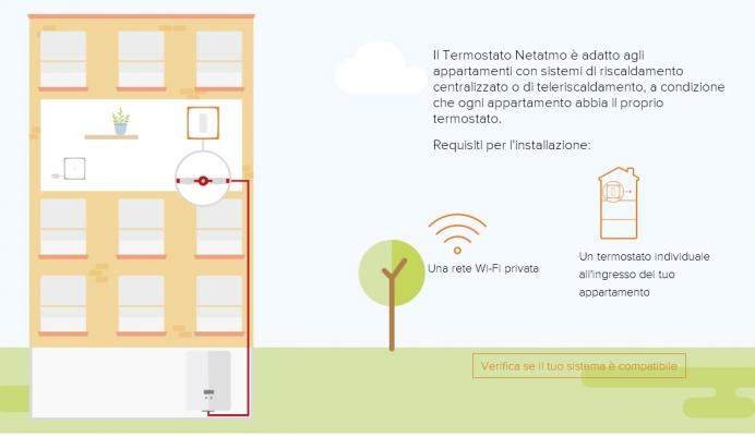Termostati wireless Netatmo, installazione in condomnio