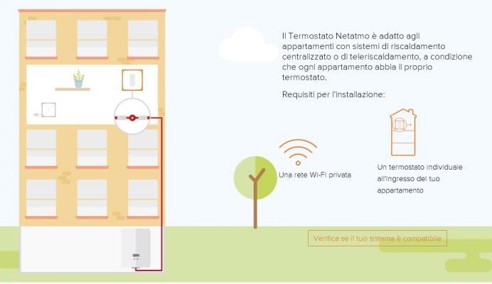 Termostati wireless Netatmo, installazione in condomnio