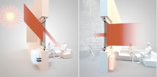 Schema delle dispersioni termiche di un vetrocamera, dal sito dell'azienda Finstral