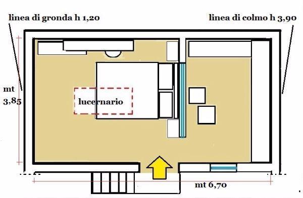 Camera da letto in mansarda, l'arredamento