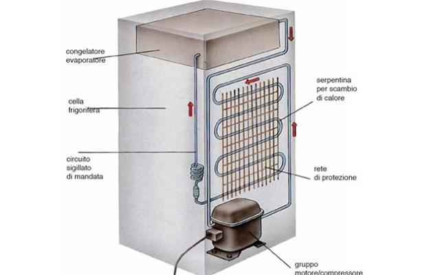 Schema Elettrico Scheda Whirlpool L1799 : Riparazione del frigorifero in fai da te