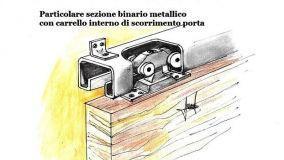 Porte scorrevoli in legno: idee d'arredo e montaggio fai da te