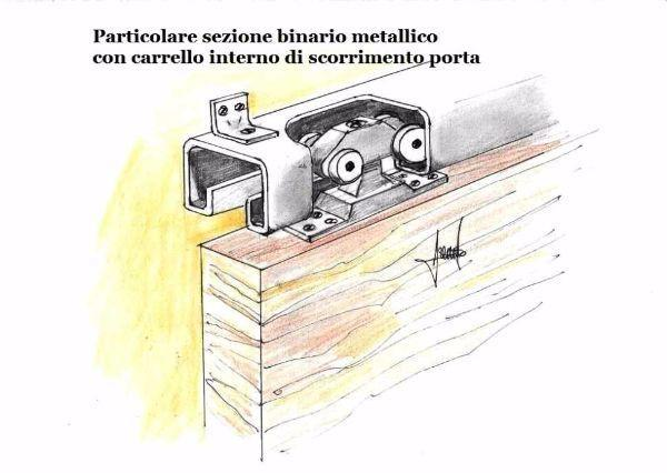 Porte interne scorrevoli in legno, binario di scorrimento, disegno sezione