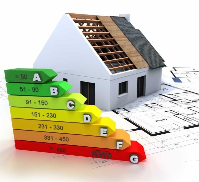Comprare casa, l'aspetto energetico