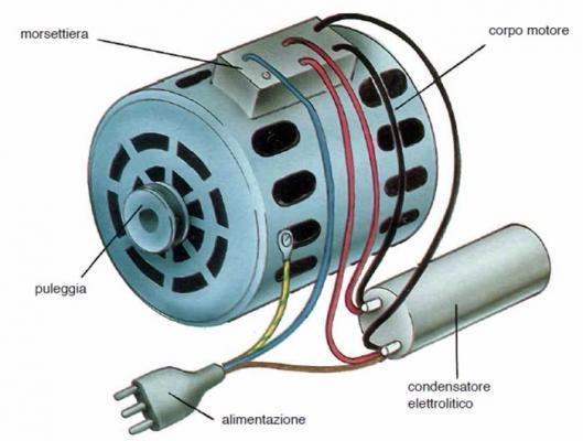 Motore della lavatrice schema