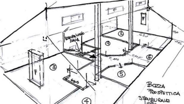 Distribuzione degli spazi nell'ambiente mansarda