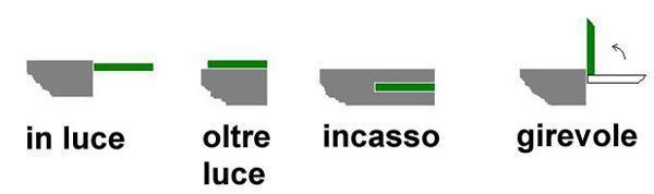 Cancelli estensibili tipologie- Officine Locati