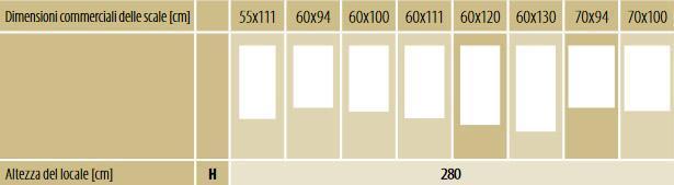 Dimensioni commerciali scale retrattili Fakro