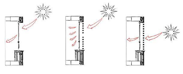 Frangisole in cotto, principio di funzionamento di Palagio Engineering