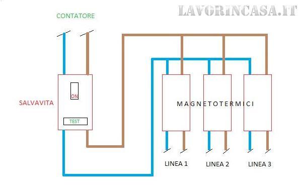 Schema Collegamento Magnetotermico E Differenziale : Salvavita come si monta
