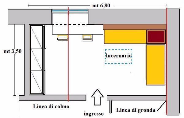 Progetto per cameretta doppia in mansarda: visione in pianta arredata