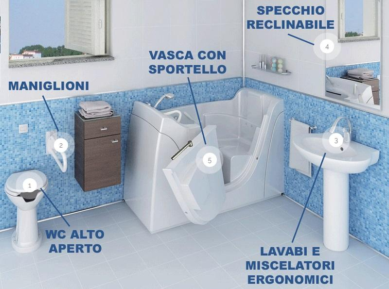 Accessori Vasca Da Bagno Per Disabili.Vasche Per Disabili E Anziani