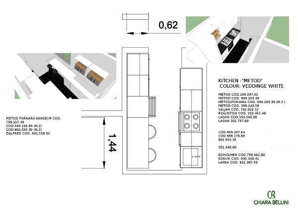 Rinnovare la cucina - progettazione con mobili Ikea