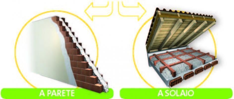 Utilizzo Insulsafe di Isover per pareti interne