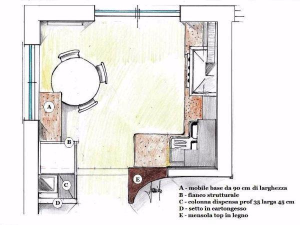 Cucina aperta sul salone: pianta di progetto