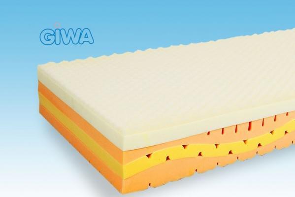 Materassi memory foam vantaggi for Materassi ikea memory foam