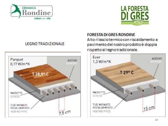 Ceramica Rondine: Foresta di gres