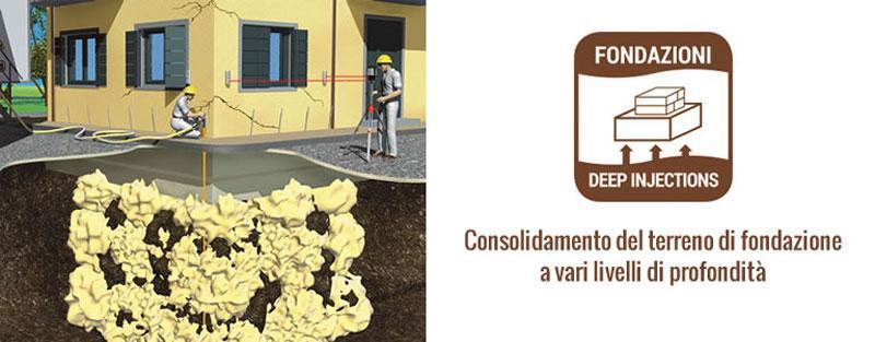Consolidare i terreni prima di sopraelevare gli edifici, by Uretek Italia SPA