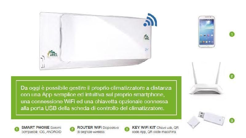 Condizionatori wifi Ariel Energia