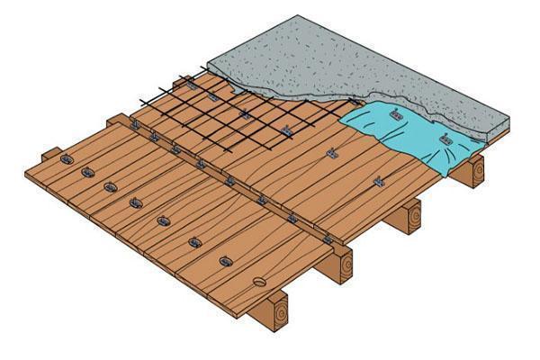 Impiego dei connettori per consolidare solai in legno Tecnaria