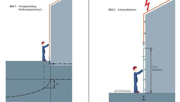 Pericolo di folgorazione con le calate non isolate, dal sito dell'azienda Dehn