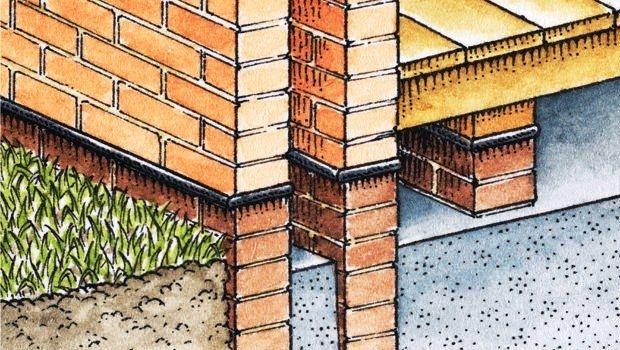 In che modo avviene il corretto isolamento dei muri di fondazione