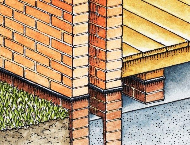 Isolamento muri di fondazione