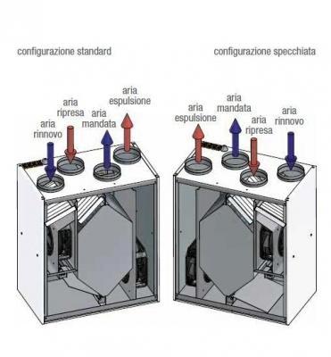 Configurazione sistemi Rehau