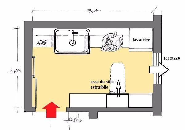 Organizzare una stanza lavanderia in casa: pianta di progetto