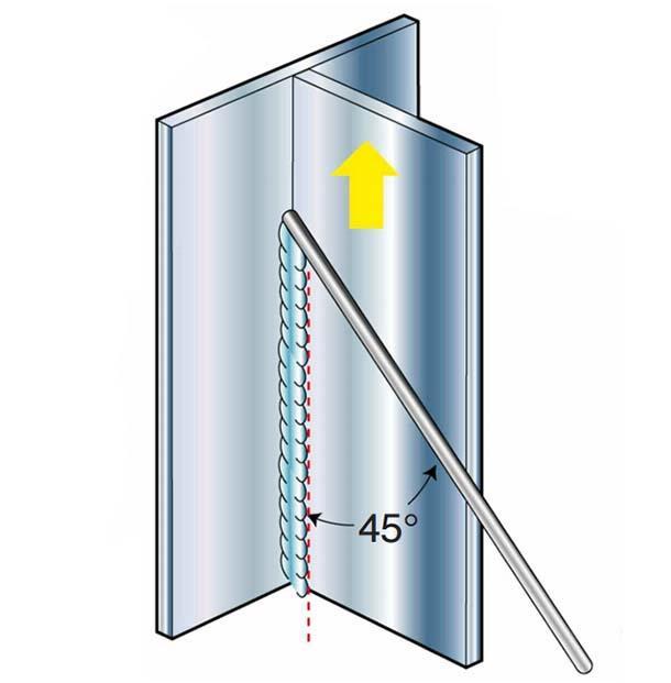 Angolazione elettrodo nella saldatura ad arco verticale