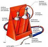 La saldatura a gas: il kit
