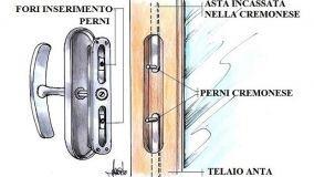 Sostituire una maniglia rotta: tecniche illustrate per il fai da te