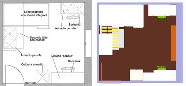 Esempio di progetto finalizzato all'arredo di interni.