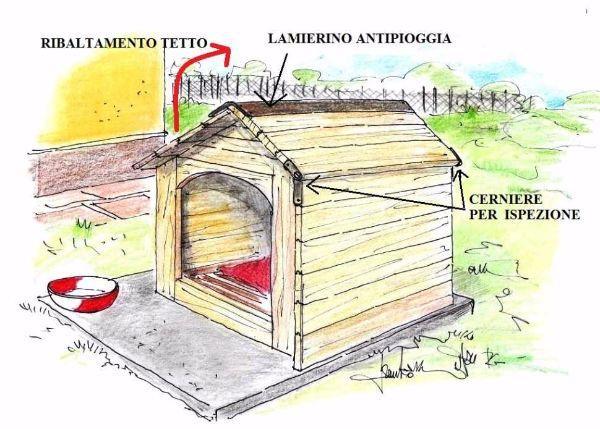 Cuccia per cani: casetta ispezionabile a doghe di legno