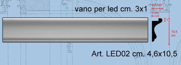 Intonaco a stucco: cornice in gesso per illuminazione Led indiretta di Rossi Stucchi