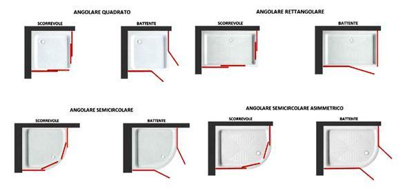 Tipologie di aperture di box docce, by Iperceramica