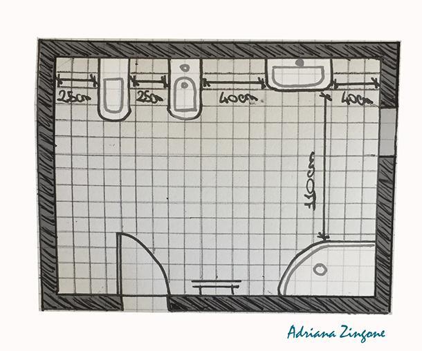 Distanza sanitari Progetto bagno 6mq