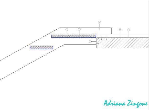 Dimensioni scale interne beautiful cliccate per - Misure scale interne ...