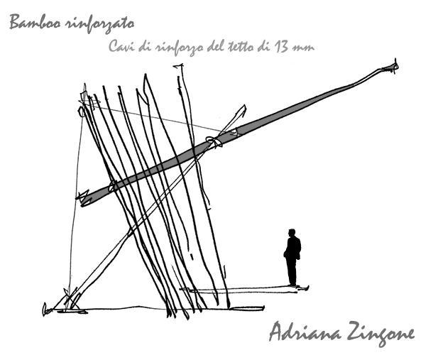 Architettura e bamboo: disegno di Sdriana Zingone