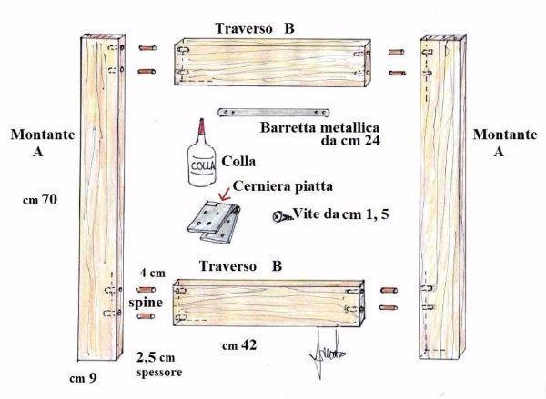Schema montaggio cavalletti legno per scrivania fai da te